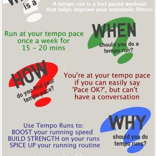 Tempo Runs Infographic