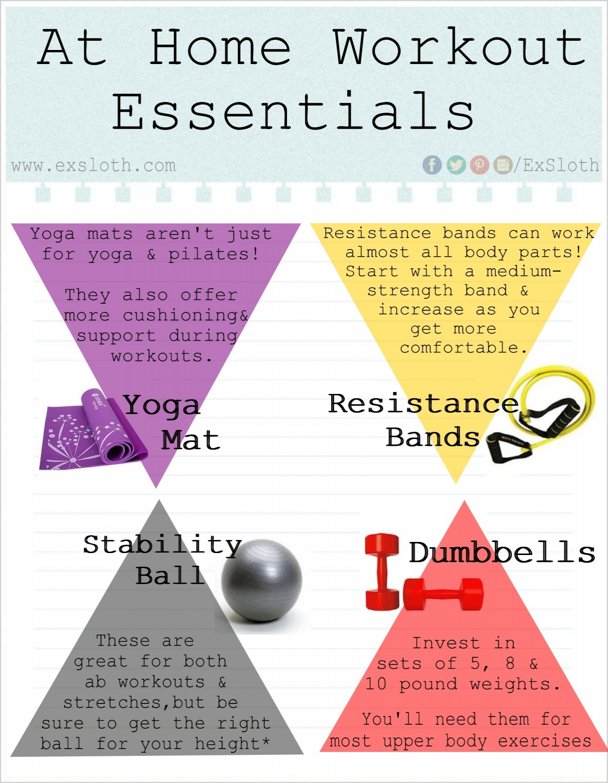 At Home Workout Essentials - An Infographic - Diary of an ExSloth