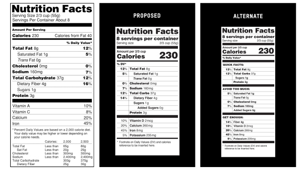 Nutrition Label Changes | ExSloth.com