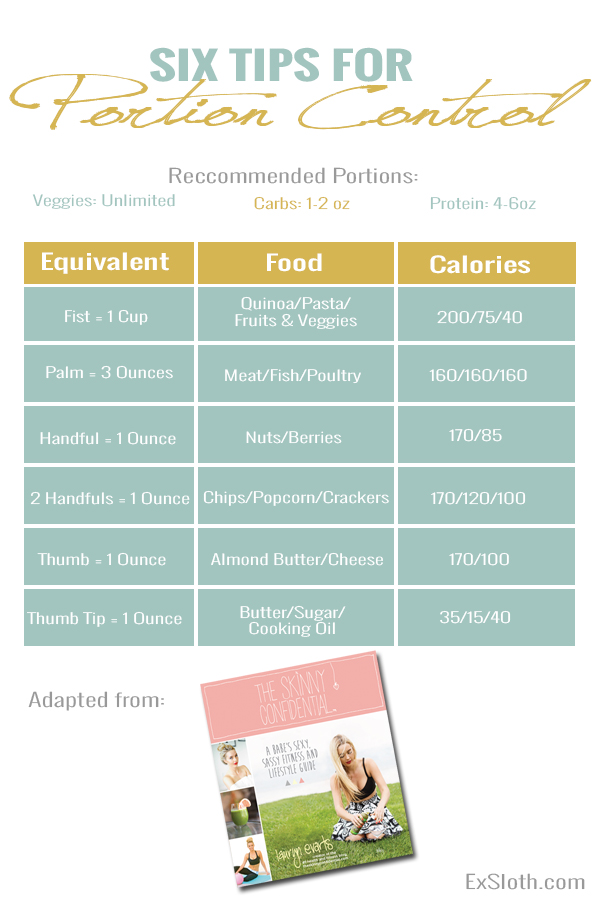 6 Portion Control Tips from Lauryn Evarts of The Skinny Confidential via @ExSloth | ExSloth.com