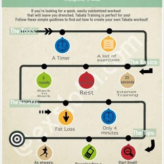Tabata Infographic