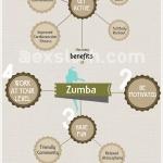 Zumba Infographic