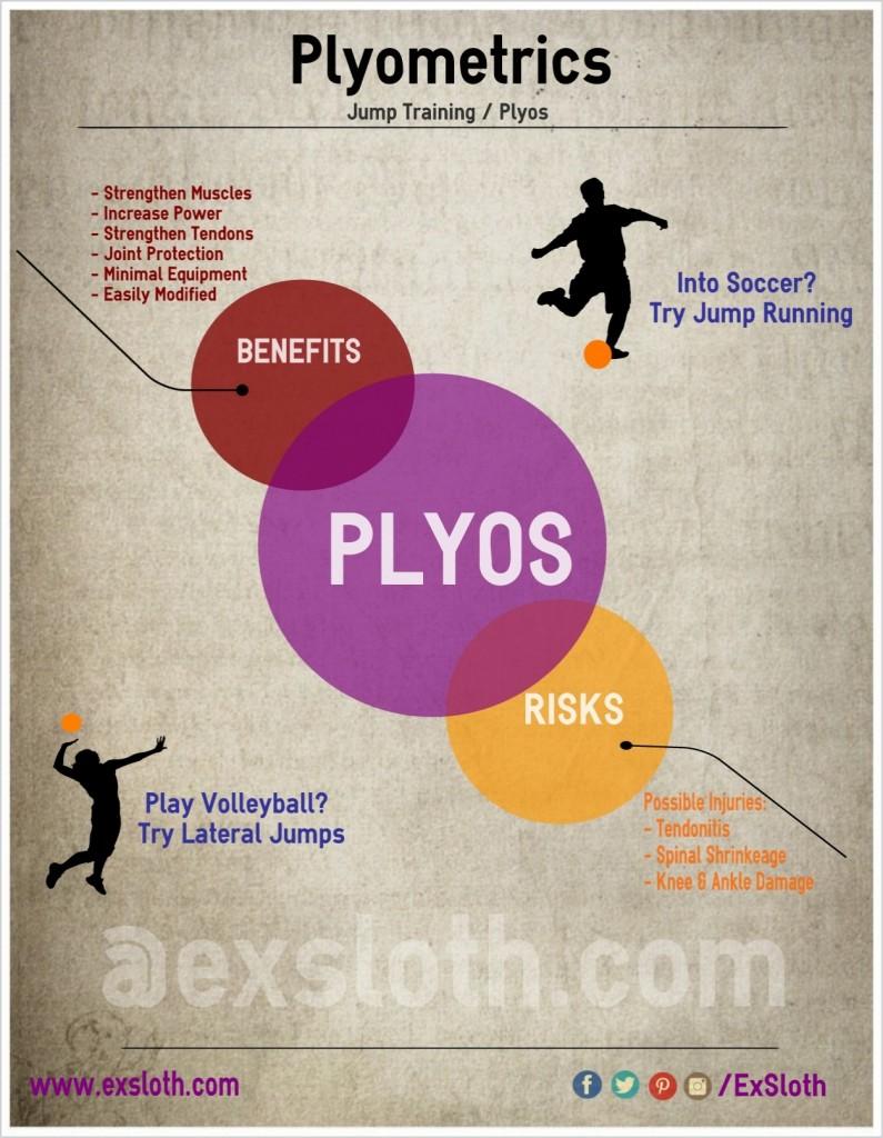 plyometrics infographic